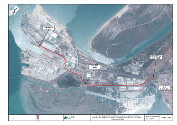 Plano del trazado del futuro tren a La Cabezuela.