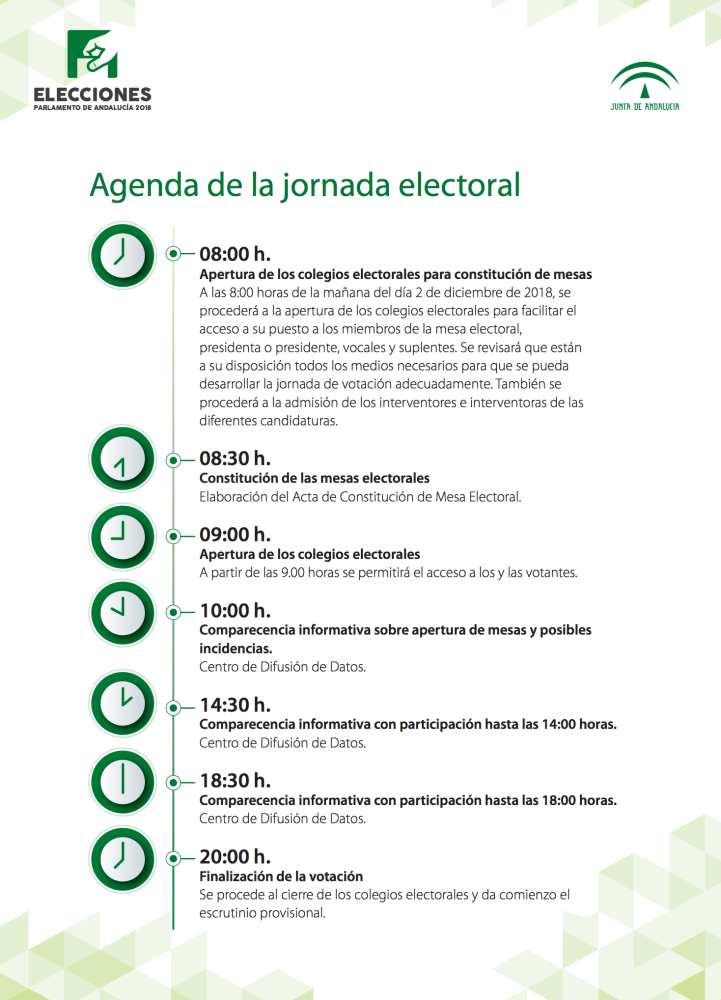 Sigue Lo Que Ocurre En Las Elecciones Andaluzas En Puerto