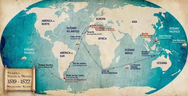 Mapa de la I Vuelta al Mundo con localización de las Filipinas